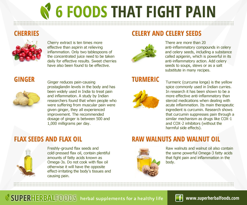 6 Foods that fight pain